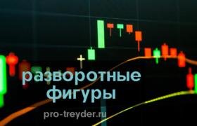 Разворотные фигуры технического анализа рынка