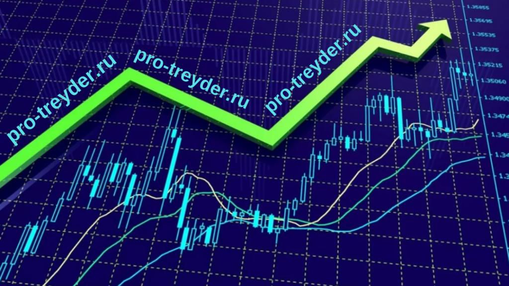 стратегии торговли на фондовом рынке