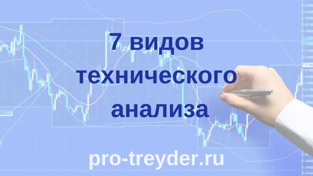 технический анализ график виды анализа