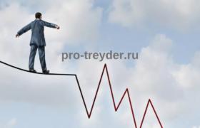 финансовые риски на фондовом рынке